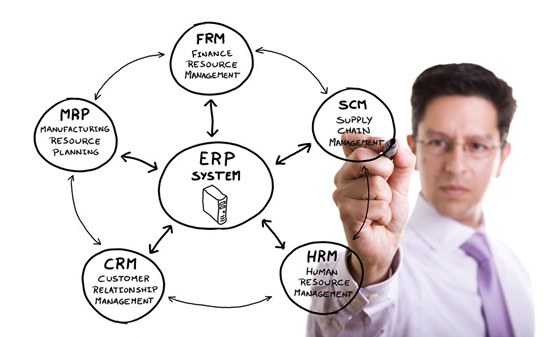 Software Implementation Benefits To Your Company